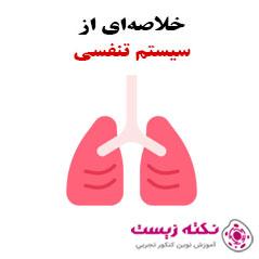 تنفس زیست دهم